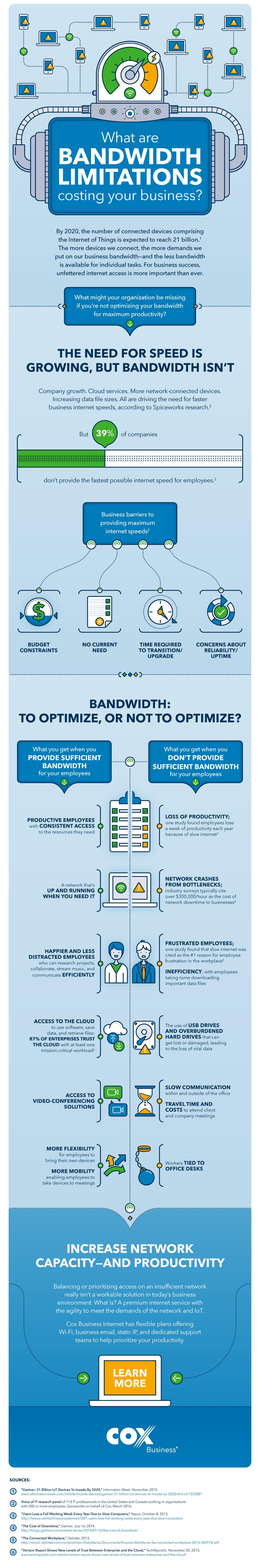 Bandwidth Limitations Infographic | Cox Communications, Spiceworks | Makemark