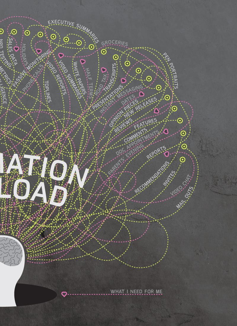 Information Overload      Makemark