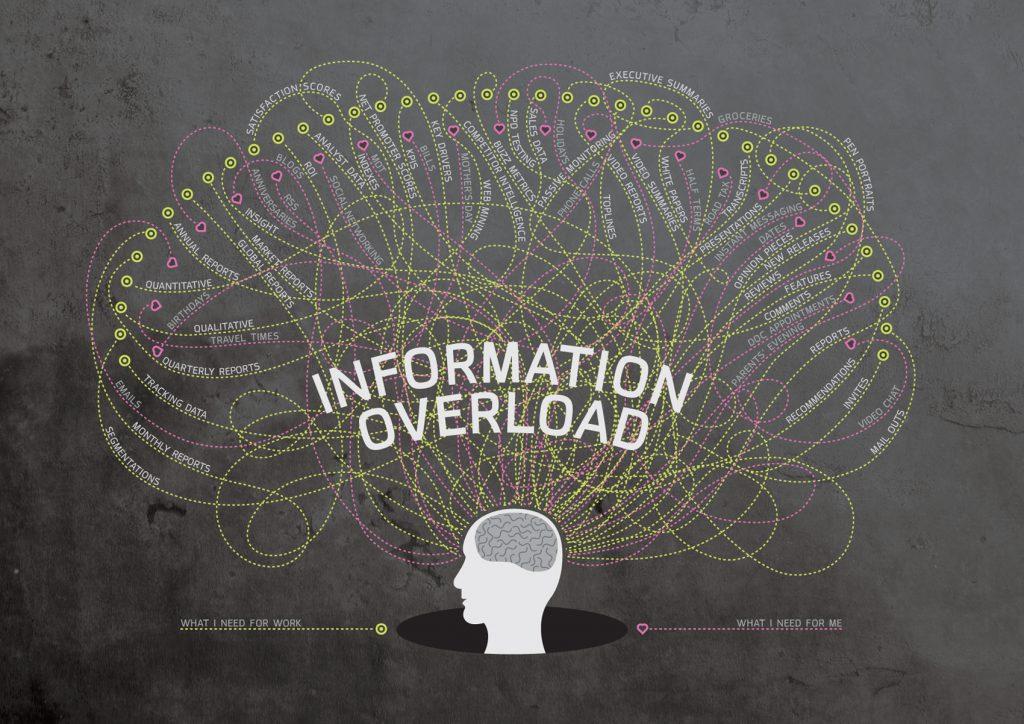 Information Overload |  | Makemark